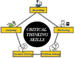 Critical Thinking Stock Images  Royalty Free Images   Vectors