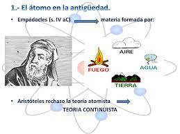 EL ÁTOMO Y SU ESTRUCTURA - ppt descargar