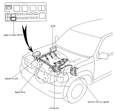 1995 toyota 4runner ecm and ignition system