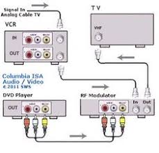 tv vcr wiring diagram wiring diagram basic tv vcr wiring diagram