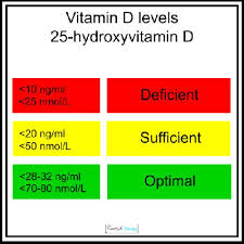 Blood Sugar Level Chart Without Diabetes Normal Blood Sugar Level Chart Without Diabetes Diabetes