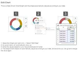 Financial Balance Sheet Dashboard Powerpoint Slide