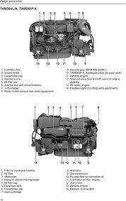 Workshop Manual. Engine 2(0) TAMD61A, TAMD62A, TAMD63L-A, TAMD63P-A ...