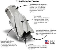 Annular Cutter Size Chart Rotabroach Annular Cutter Advantage