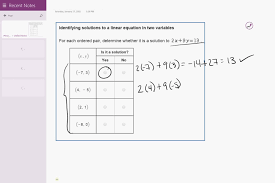 08 01 identifying solutions to a linear equation in two variables