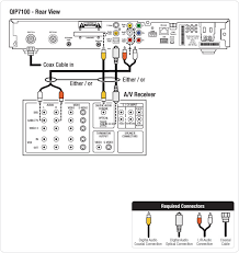 connecting a motorola 7100 p1 hd set top box to an audio receiver wiring diagram showing how to connect a qip 7100 receiver to a v receiver