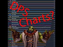 Noxxic Dps Charts Ranking Dps Noxxic