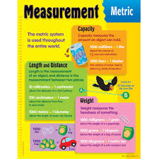 Measurement Metric Learning Chart