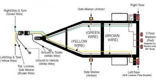 australian standard trailer wiring wiring circuit diagram Australian Trailer Wiring Diagram trailer wiring on repair rewire trailer wiring australia trailer wiring diagram