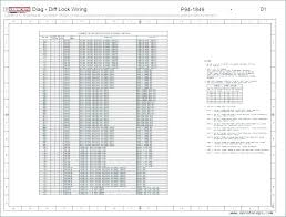 kenworth t680 wiring diagram akumal us kenworth w900 fuse box wiring diagram t680 kenworth wiring harness wiring diagram