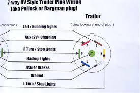 wiring diagrams 7 pin flat trailer plug pole lovely way truck 7 way trailer plug wiring diagram ford at 7 Pin Wiring Diagram Truck