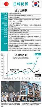 韓国 経済 今後