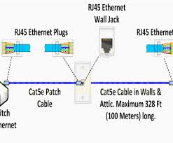 ethernet wiring diagram professional t568a t568b rj45 cat5e cat6 info pictures · ethernet wiring diagram new t1 wiring diagram rj45 to make an ethernet network cable
