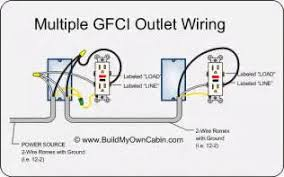 wiring diagram electrical plug wiring image wiring similiar basic outlet wiring keywords on wiring diagram electrical plug