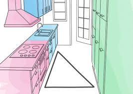 With the help of a few basic principles, you can design a kitchen that  meets your need precisely  saving you time and effort and contributing to  a better ...