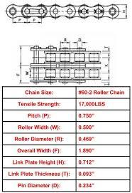 Roller Chain Strength Chart 60 2 Roller Chain 10ft Box