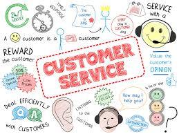 Training Handling Customer Complaint - Jakarta | Pengajar: Dr. Dwi Suryanto, MM., Ph.D.