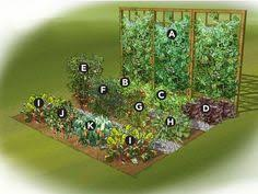 how to lay out a garden. Small Vegetable Garden Layout   Barninc How To Lay Out A