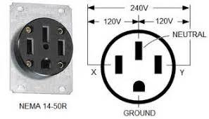 similiar nema 14 30r wiring keywords nema 14 50 wiring diagram on l14 30 wiring diagram 125v