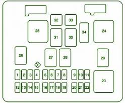 2005 gmc savana 1 5ls under seat fuse box diagram amotmx com 2005 gmc savana 1 5ls under seat fuse box diagram