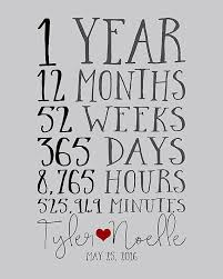 Pin By Sadie Elizabeth Washburn On Instagram Captions Pinterest Custom One Year Anniversary Quotes