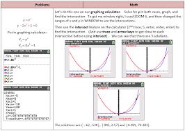 non linear systems in calculator