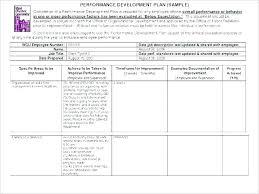 Car Loan Amortization Schedule Template Radioretail Co