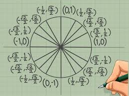 ways to learn trigonometry wikihow memorize the unit circle