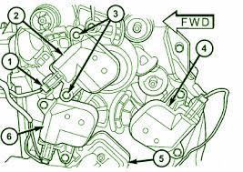 screwcar wiring diagram page 2 1998 chrysler grand voyager se 2500 fuse box diagram