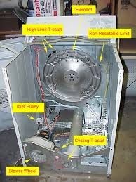 dryer repair fixitnow com samurai appliance repair man page 13 here s what it looks like the drum removed