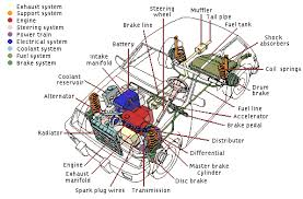 car components diagram car image wiring diagram car components diagram car auto wiring diagram schematic