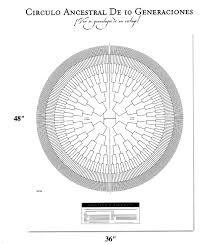 10 Generation Pedigree Chart Stevenson Genealogy Copy