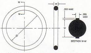 O Ring Size Chart Inch O Ring Sizing Chart Lancaster New York