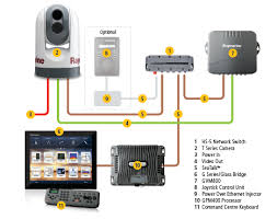 wiring diagram lowrance elite 5 hdi wiring diagram wiring diagram nmea raymarine a57d wire get image about