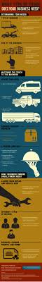 52 best Business Infographics images on Pinterest | Business ...