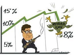 Инфляция сущность формы виды и причины инфляции Инфляция