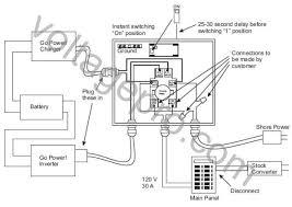 amp transfer switch quick connect gp ts voltage pro picture of 30 amp transfer switch quick connect gp ts