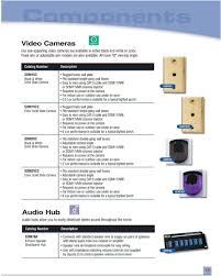 cat5 wall plate wiring diagram and cat6 ethernet jack punchdown ethernet wall plate wiring diagram cat5 wall plate wiring diagram and cat6 ethernet jack punchdown inside cat 5 for telephone