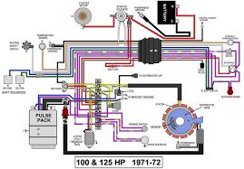 mercury outboard wiring diagrams at solenoid switch diagram Mercury Outboard Wiring Diagram wiring diagram mercury outboardkey switch the prepossessing mercury outboard mercury outboard wiring diagram schematic