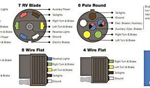 mitsubishi triton mn wiring diagram inspirational fine tow light wiring diagram elaboration wiring diagram ideas of