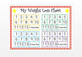 Slimming World Weight Loss Chart Printable Weight Loss Record Slimming World Weight Watchers Weight Loss Fitness Healthy Living Instant Download