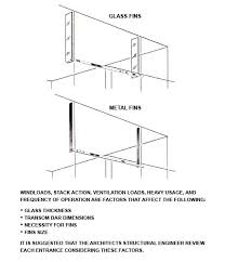 tempered glass doors 08 41 00 blu architectural hardware 08 71 00 blu display case doors 12 35 59 blu railing systems 05 73 00 blu