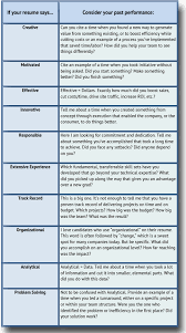 Resume Synonyms Extraordinary Highly Experienced Synonym For Resume Free Resumes Tips