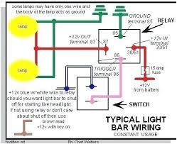 cbrrr headlight wiring diagram motorcycle wiring diagram bypass cbrrr headlight wiring diagram motorcycle