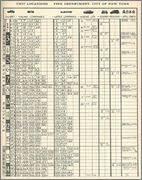 Fdny Ems Unit Location Chart Wnyf Unit Location Charts