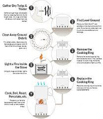 stove lite. solo-stove-instructions.jpg stove lite