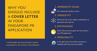 writing a successful pr cover letter