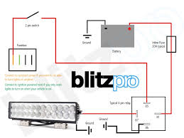 auxbeam led bar light wiring diagram wiring diagram schematics wiring harness diagram for light bar nodasystech com