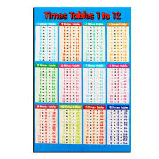 Multiplication Chart Products For Sale Ebay