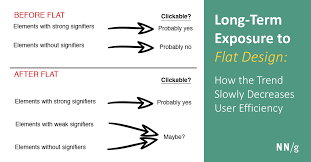 Design Efficiency Formula Long Term Exposure To Flat Design How The Trend Slowly